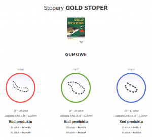 Stoper gumowy Gold Mini